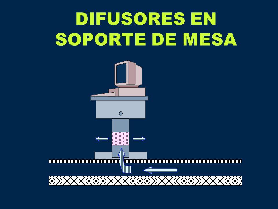 DIFUSORES EN SOPORTE DE MESA
