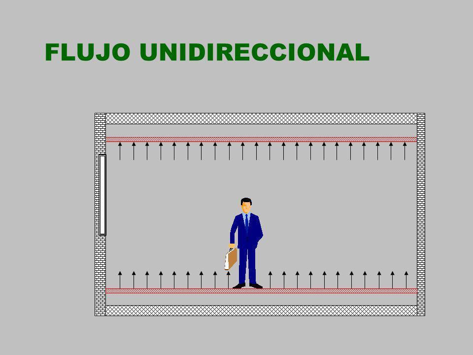 DIFUSORES DE MESA PLENUM DE IMPULSIÓN RETORNO difusor orientable de mesa