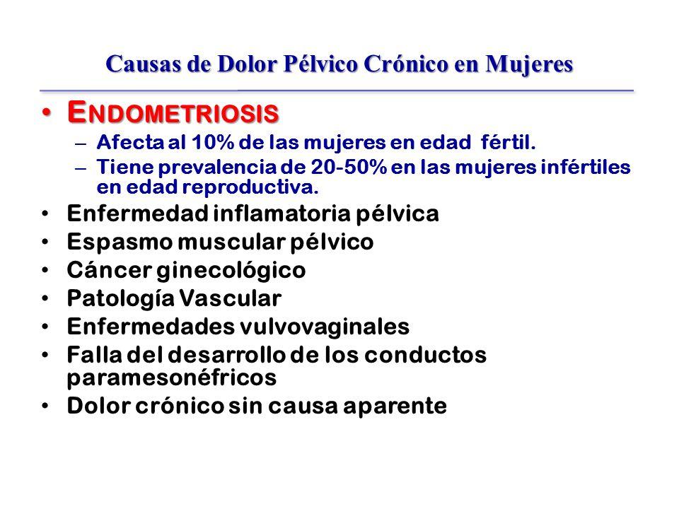 Causas de Dolor Pélvico Crónico en Mujeres E NDOMETRIOSIS E NDOMETRIOSIS – Afecta al 10% de las mujeres en edad fértil.