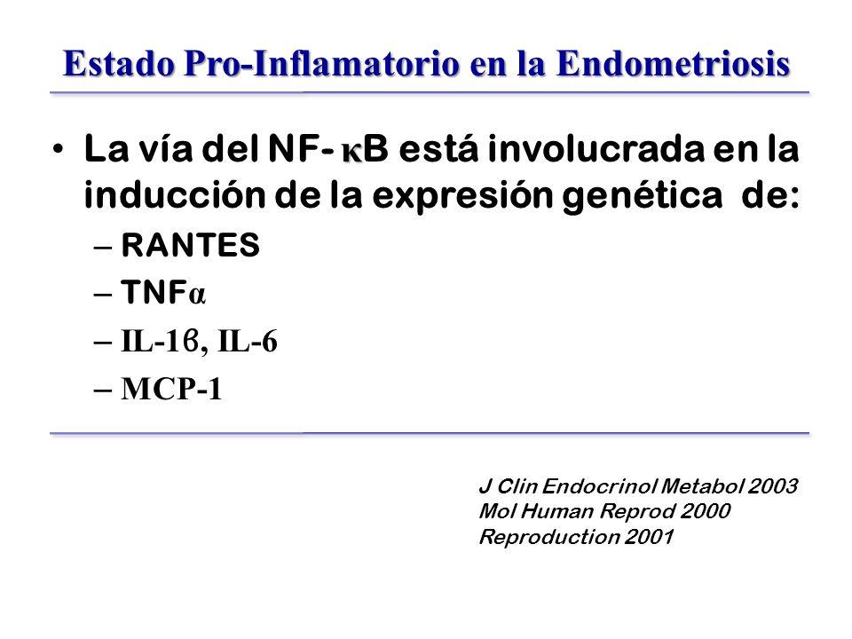 Estado Pro-Inflamatorio en la Endometriosis κ La vía del NF- κ B está involucrada en la inducción de la expresión genética de: – RANTES – TNF α – IL-1 ϐ, IL-6 – MCP-1 J Clin Endocrinol Metabol 2003 Mol Human Reprod 2000 Reproduction 2001