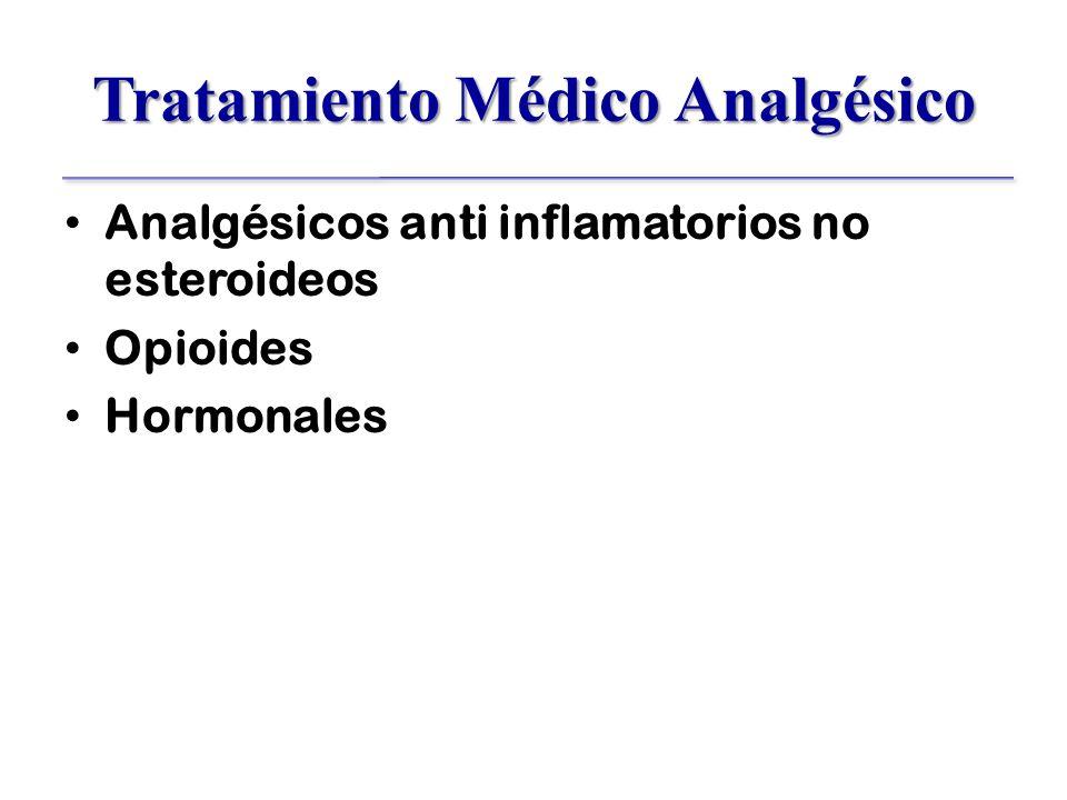 Tratamiento Médico Analgésico Analgésicos anti inflamatorios no esteroideos Opioides Hormonales