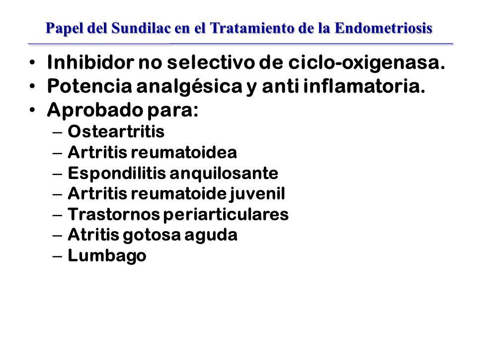 Papel del Sundilac en el Tratamiento de la Endometriosis Inhibidor no selectivo de ciclo-oxigenasa.