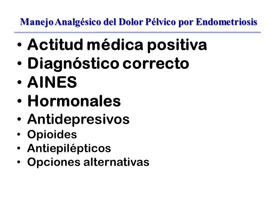Manejo Analgésico del Dolor Pélvico por Endometriosis Actitud médica positiva Diagnóstico correcto AINES Hormonales Antidepresivos Opioides Antiepilépticos Opciones alternativas