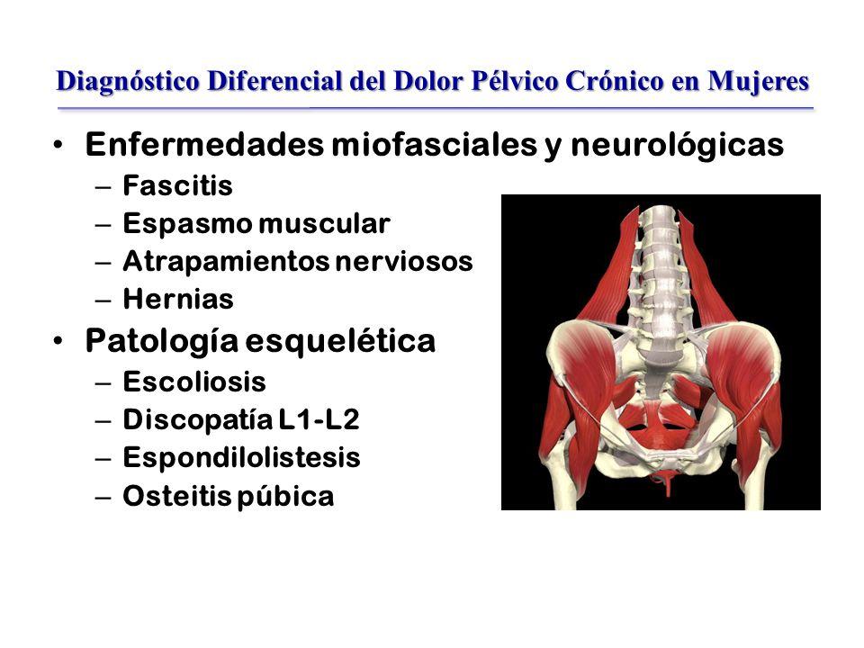 Diagnóstico Diferencial del Dolor Pélvico Crónico en Mujeres Enfermedades miofasciales y neurológicas – Fascitis – Espasmo muscular – Atrapamientos nerviosos – Hernias Patología esquelética – Escoliosis – Discopatía L1-L2 – Espondilolistesis – Osteitis púbica