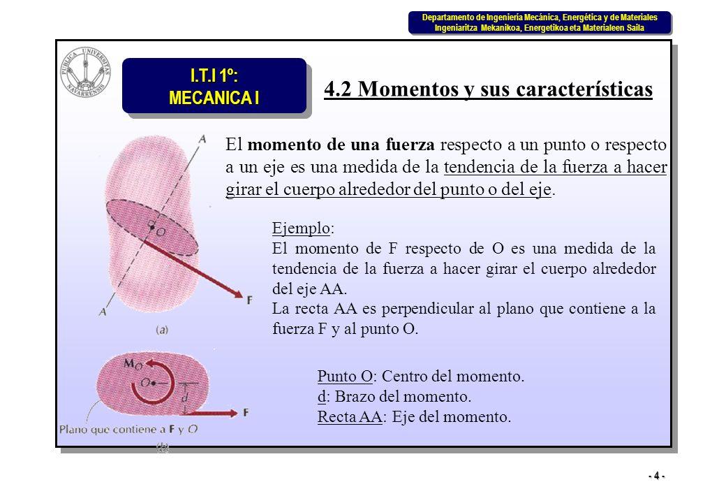 I.T.I 1º: MECANICA I Departamento de Ingeniería Mecánica, Energética y de Materiales Ingeniaritza Mekanikoa, Energetikoa eta Materialeen Saila Departamento de Ingeniería Mecánica, Energética y de Materiales Ingeniaritza Mekanikoa, Energetikoa eta Materialeen Saila - 15 - 4.3.1 Momento de una fuerza respecto a un punto r = r A/B = r A - r B = (x A – x B ) i + (y A – y B ) j + (z A – z B ) k El vector r que va del punto respecto del cual hay que determinar el momento (B) a un punto cualquiera de la recta soporte de la fuerza F (A) se puede expresar así: La ecuación vectorial de cálculo del momento de una fuerza respecto a un punto: Es aplicable tanto al caso bidimensio- nal como al tridimensional.