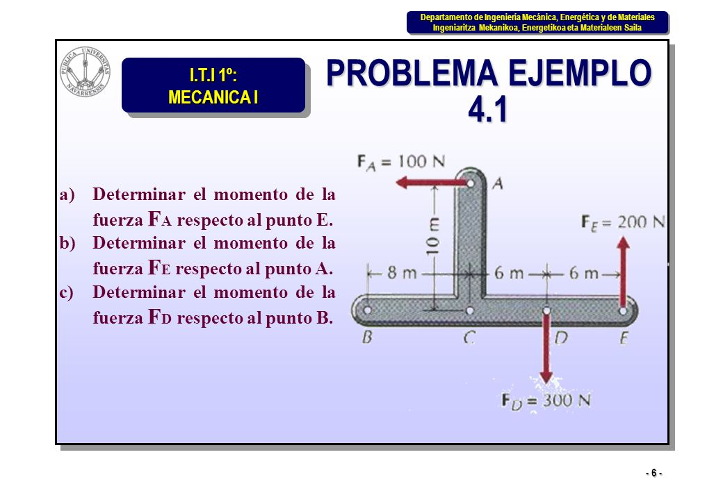 I.T.I 1º: MECANICA I Departamento de Ingeniería Mecánica, Energética y de Materiales Ingeniaritza Mekanikoa, Energetikoa eta Materialeen Saila Departamento de Ingeniería Mecánica, Energética y de Materiales Ingeniaritza Mekanikoa, Energetikoa eta Materialeen Saila - 17 - PROBLEMA EJEMPLO 4.6 a)Determinar el Momento de F respecto a O.
