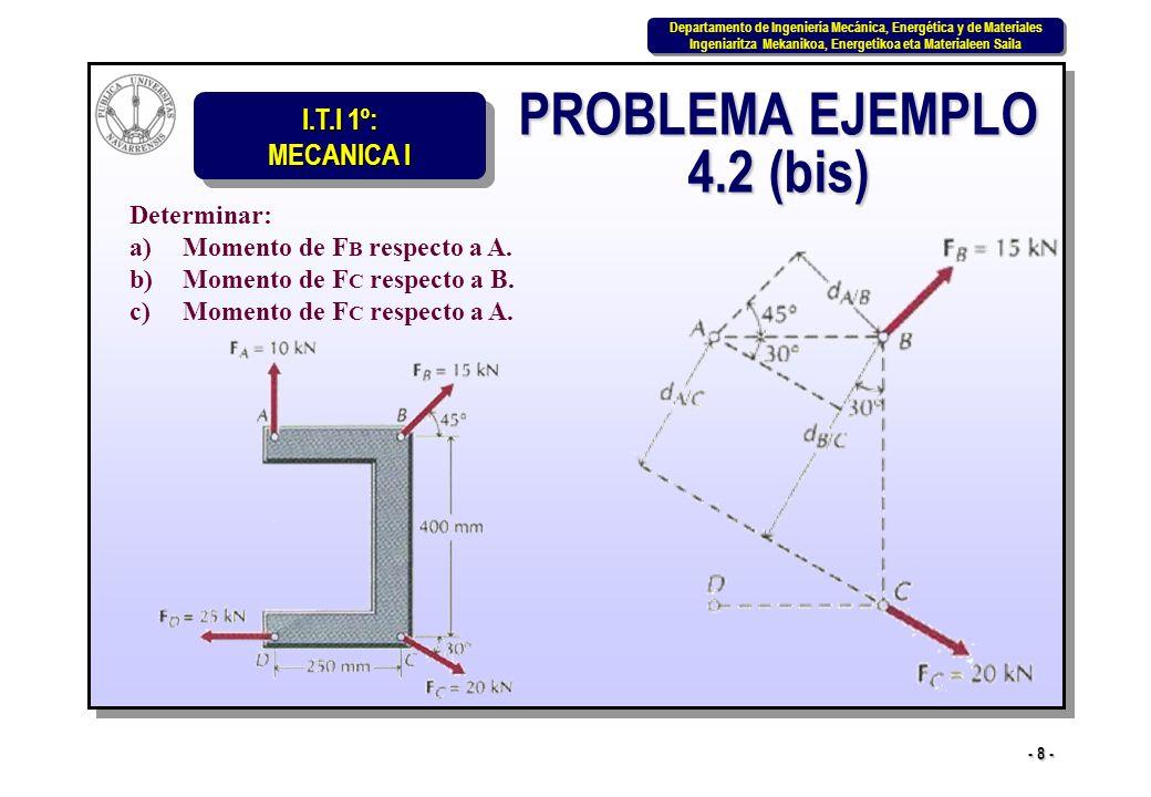 I.T.I 1º: MECANICA I Departamento de Ingeniería Mecánica, Energética y de Materiales Ingeniaritza Mekanikoa, Energetikoa eta Materialeen Saila Departamento de Ingeniería Mecánica, Energética y de Materiales Ingeniaritza Mekanikoa, Energetikoa eta Materialeen Saila - 19 - El momento M O respecto del origen de coordenadas de una fuerza F con orientación espacial se determinará así: r = r x i + r y j+ r z k F = F x i + F y j + F z k M O = r x F = = i j k r x r y r z F x F y F z M= M x i + M y j + M z k = M O e = (r y F z – r z F y ) i + (r z F x – r x F z ) j + (r x F y – r y F x ) k = Donde: e = i + j + k Caso tridimensional