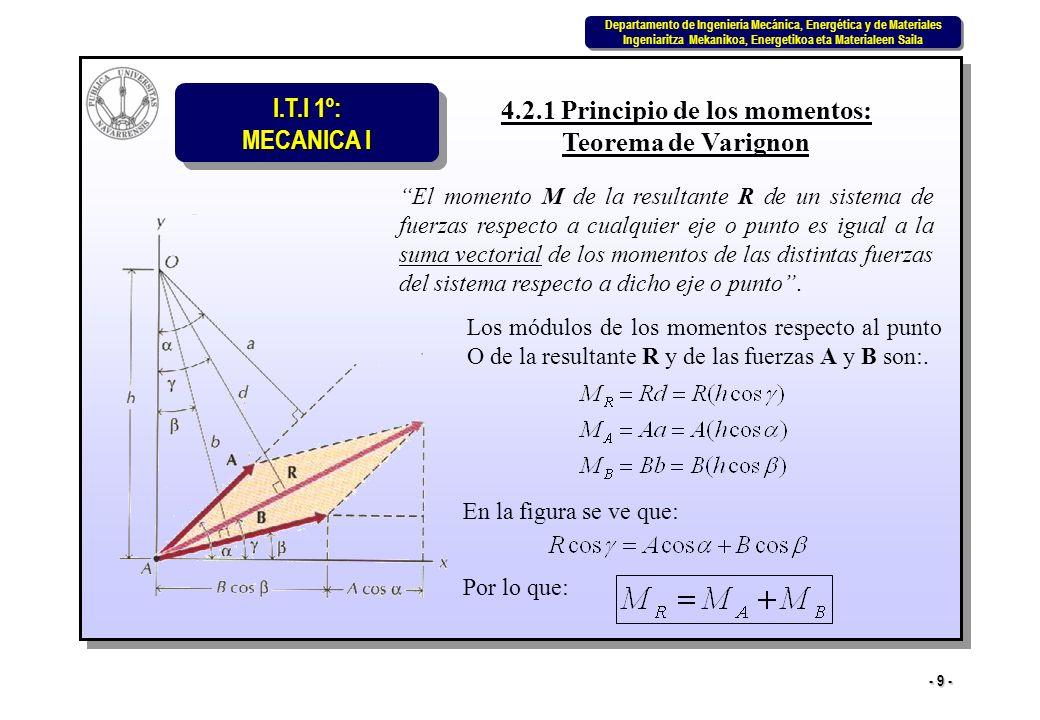 I.T.I 1º: MECANICA I Departamento de Ingeniería Mecánica, Energética y de Materiales Ingeniaritza Mekanikoa, Energetikoa eta Materialeen Saila Departamento de Ingeniería Mecánica, Energética y de Materiales Ingeniaritza Mekanikoa, Energetikoa eta Materialeen Saila - 20 - Los cosenos directores asociados al vector unitario e son: Los momentos obedecen todas las leyes del Algebra vectorial y puede considerarse que son vectores deslizantes cuyas rectas soporte coinciden con los ejes de momentos.