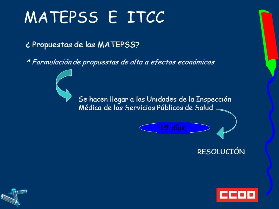 MATEPSS E ITCC ¿ Propuestas de las MATEPSS.