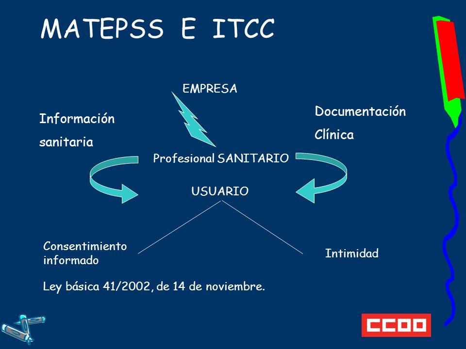 MATEPSS E ITCC Información sanitaria Profesional SANITARIO Ley básica 41/2002, de 14 de noviembre.