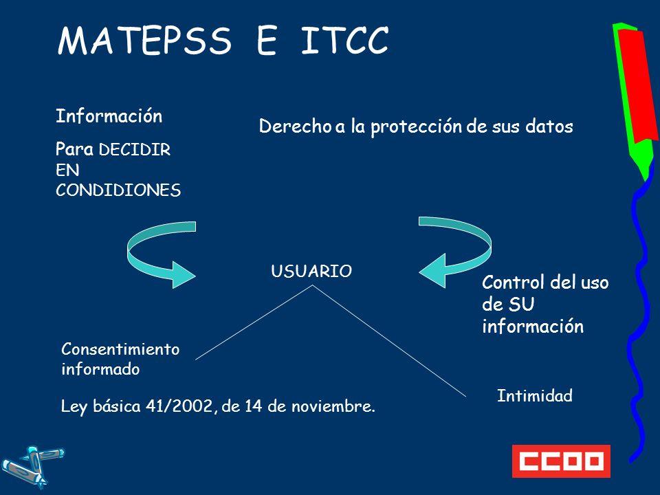 MATEPSS E ITCC Información Para DECIDIR EN CONDIDIONES Ley básica 41/2002, de 14 de noviembre.