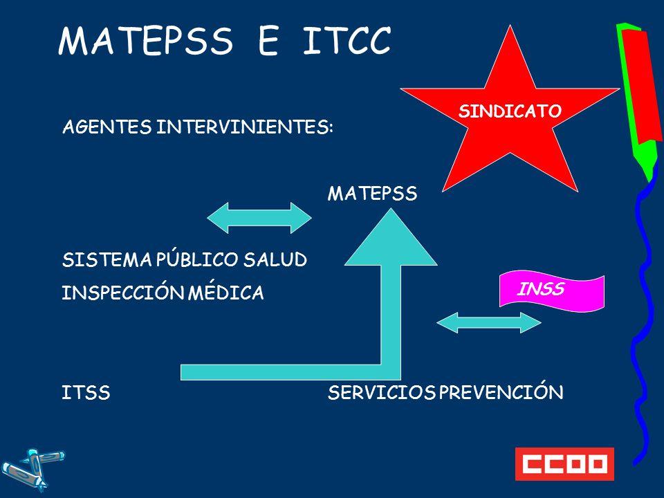 MATEPSS E ITCC AGENTES INTERVINIENTES: MATEPSS SISTEMA PÚBLICO SALUD INSPECCIÓN MÉDICA ITSS SERVICIOS PREVENCIÓN SINDICATO INSS
