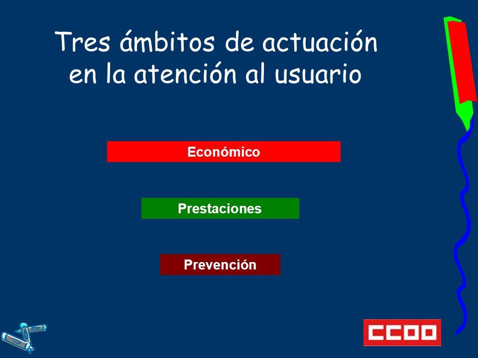 Tres ámbitos de actuación en la atención al usuario Prestaciones Económico Prevención