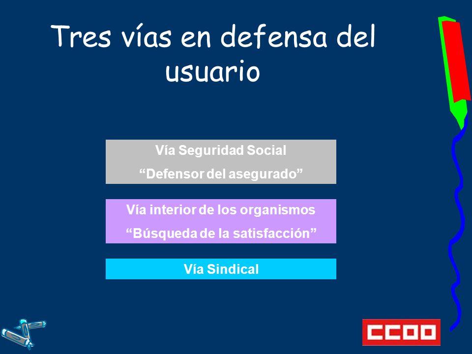 Tres vías en defensa del usuario Vía interior de los organismos Búsqueda de la satisfacción Vía Seguridad Social Defensor del asegurado Vía Sindical