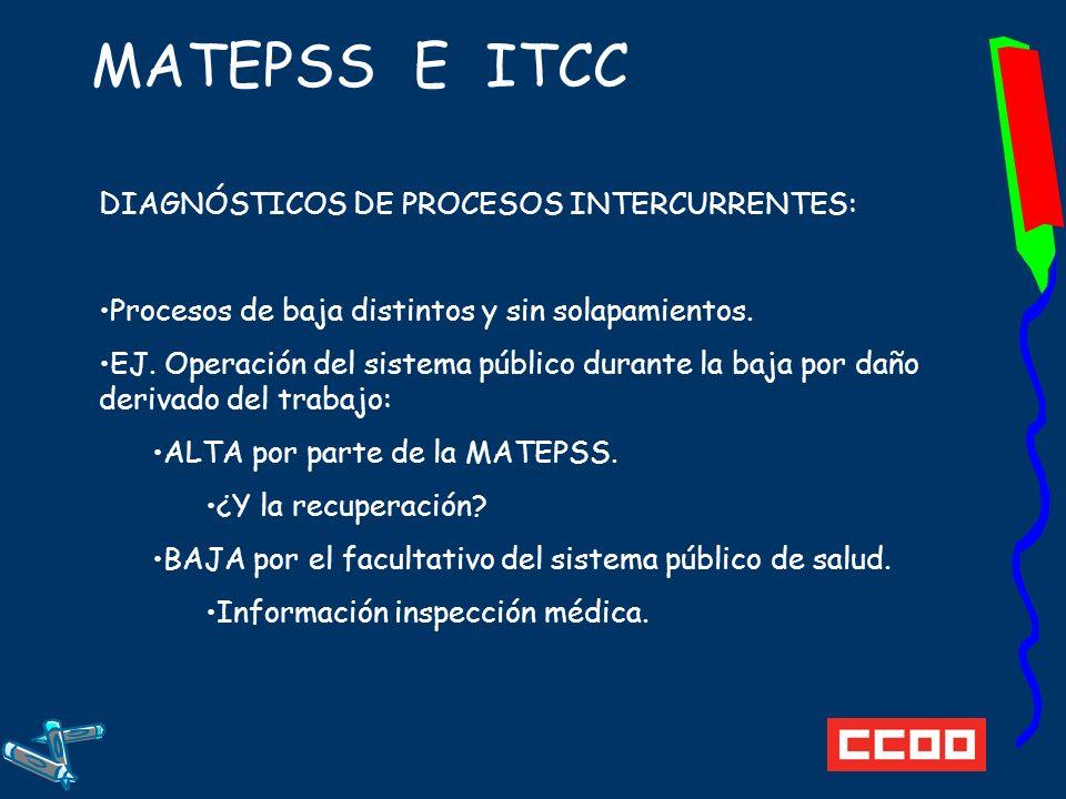 MATEPSS E ITCC DIAGNÓSTICOS DE PROCESOS INTERCURRENTES: Procesos de baja distintos y sin solapamientos.