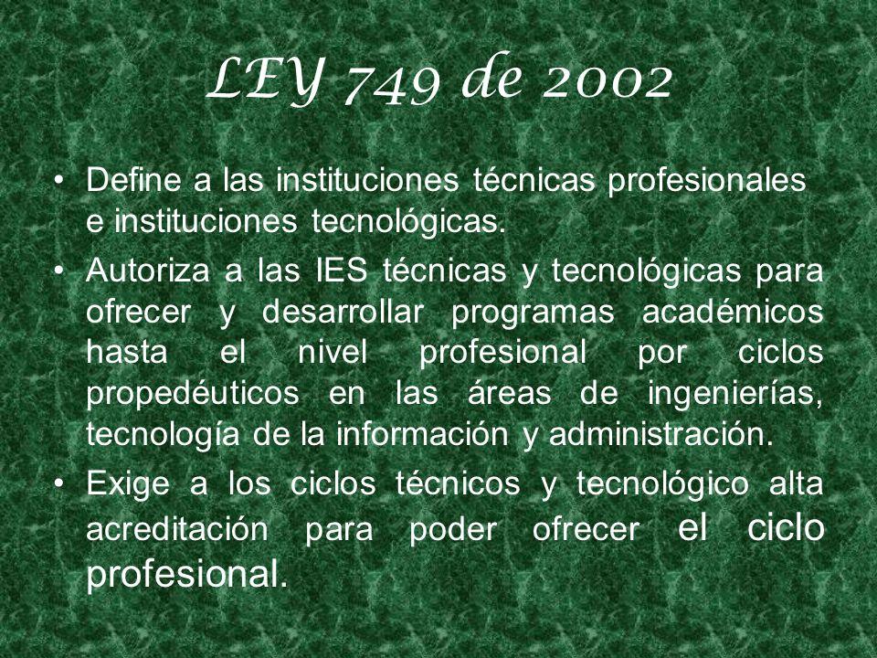 LEY 749 de 2002 Define a las instituciones técnicas profesionales e instituciones tecnológicas.