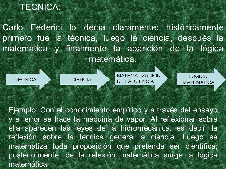 TECNICA: Carlo Federici lo decía claramente: históricamente primero fue la técnica, luego la ciencia, después la matemática y finalmente la aparición de la lógica matemática.