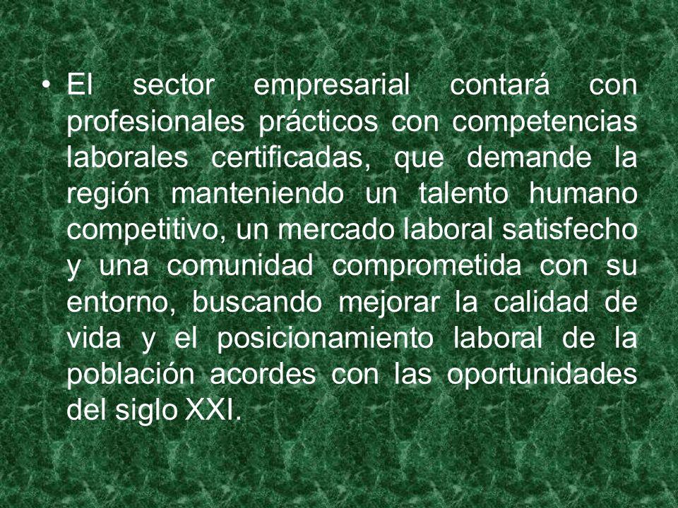 COMPONENTES DE LA FORMACION TECNICA TEORICO: Conformado por las ciencias o disciplinas que explican los objetos y sus procesos de transformación.