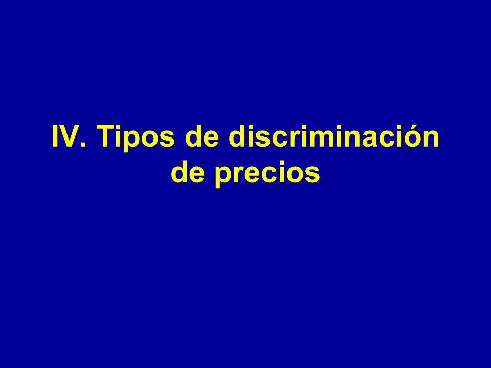 IV. Tipos de discriminación de precios