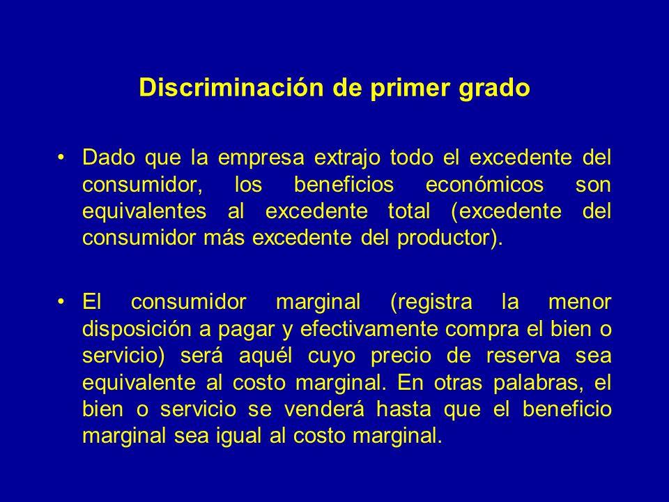 Discriminación de primer grado Dado que la empresa extrajo todo el excedente del consumidor, los beneficios económicos son equivalentes al excedente total (excedente del consumidor más excedente del productor).