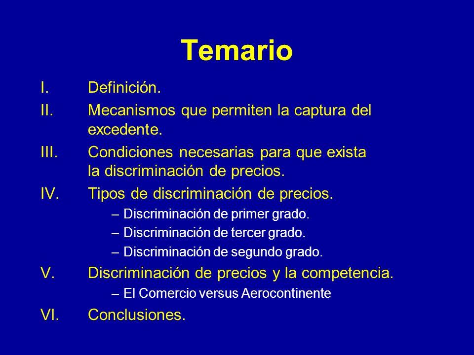 Temario I.Definición. II.Mecanismos que permiten la captura del excedente. III.Condiciones necesarias para que exista la discriminación de precios. IV