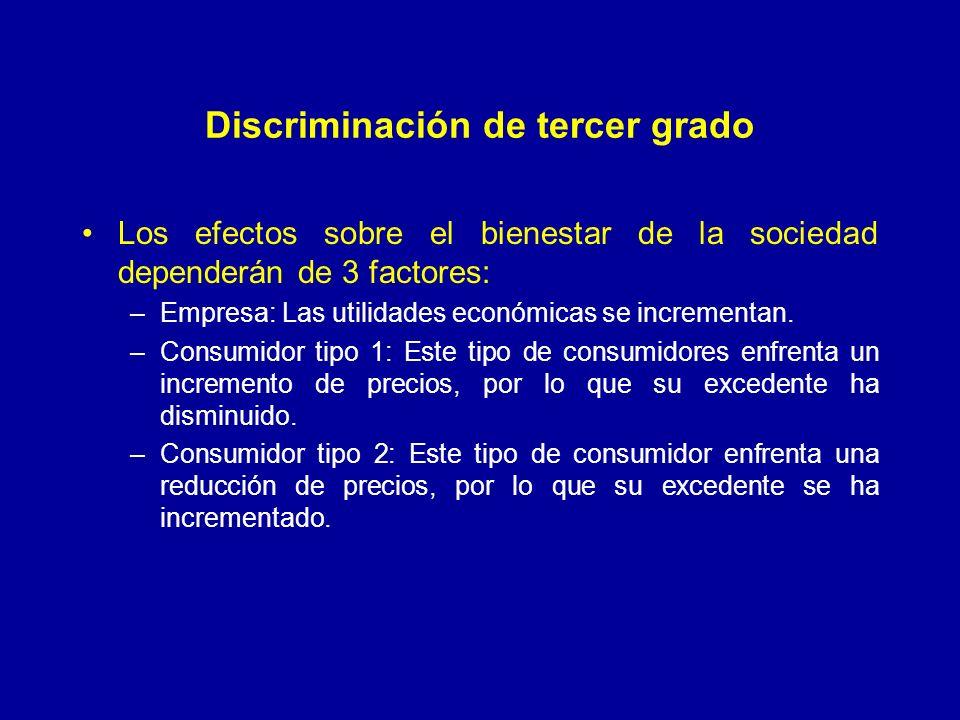 Discriminación de tercer grado Los efectos sobre el bienestar de la sociedad dependerán de 3 factores: –Empresa: Las utilidades económicas se incrementan.