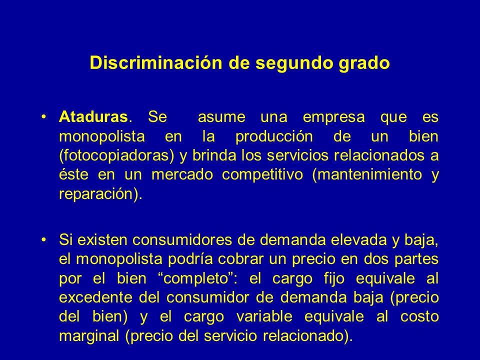 Discriminación de segundo grado Ataduras. Se asume una empresa que es monopolista en la producción de un bien (fotocopiadoras) y brinda los servicios