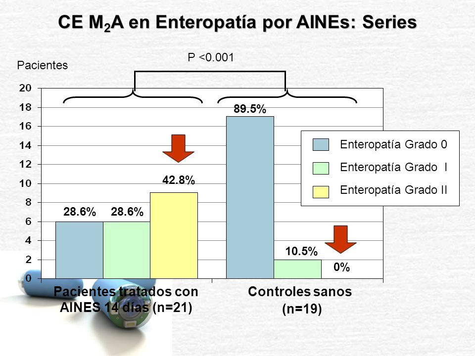 Lesiones encontradas en 2 sujetos controles CE M 2 A en Enteropatía por AINEs: Series