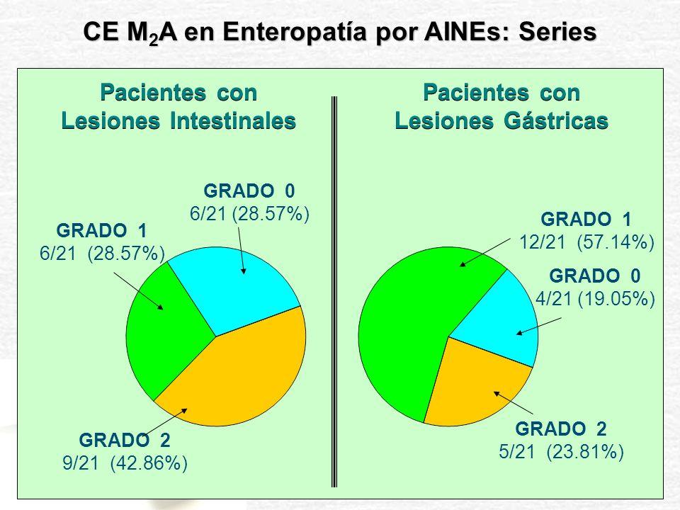 Pacientes (%) 42.1% NO LESIONES GRADO II Dexibuprofeno Ibuprofeno Diclofenaco GRADO I 5% 30% 52.6% 70% 40% 5.3% 30% 25% Lesiones gastroduodenal asociadas a AINEs y tipo de AINE utilizado (valoradas mediante gastroscopia) P= 0.033 CE M 2 A en Enteropatía por AINEs: Series