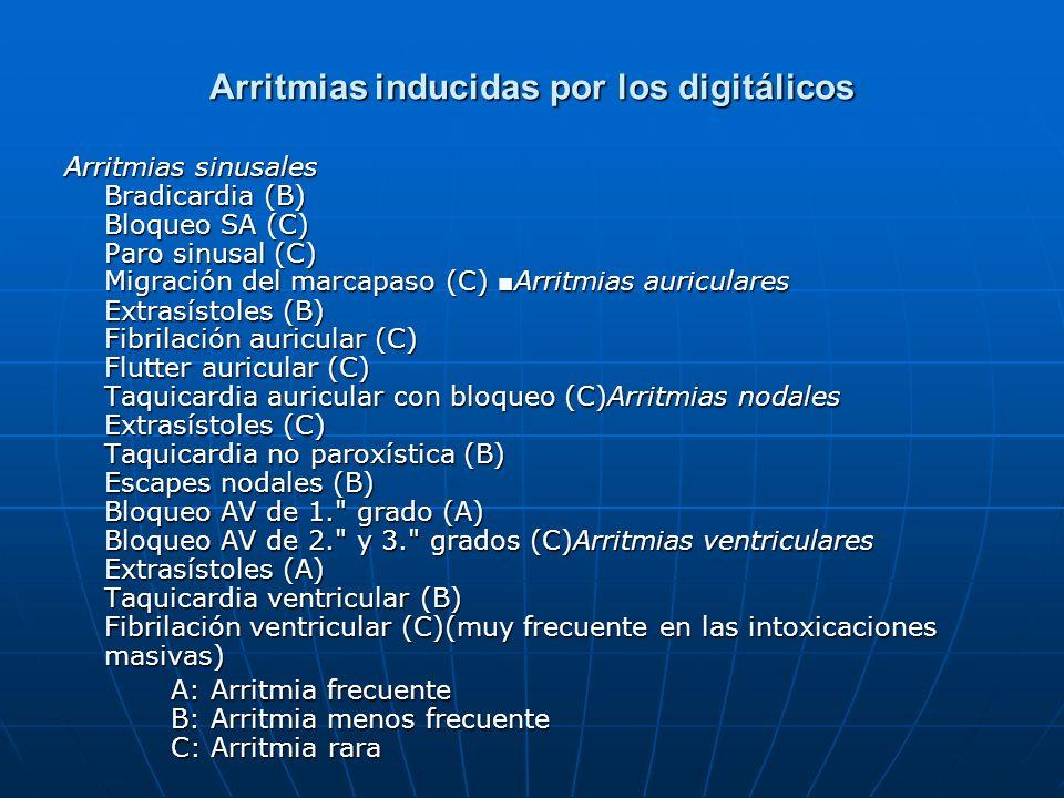 Arritmias inducidas por los digitálicos Arritmias sinusales Bradicardia (B) Bloqueo SA (C) Paro sinusal (C) Migración del marcapaso (C) Arritmias auri