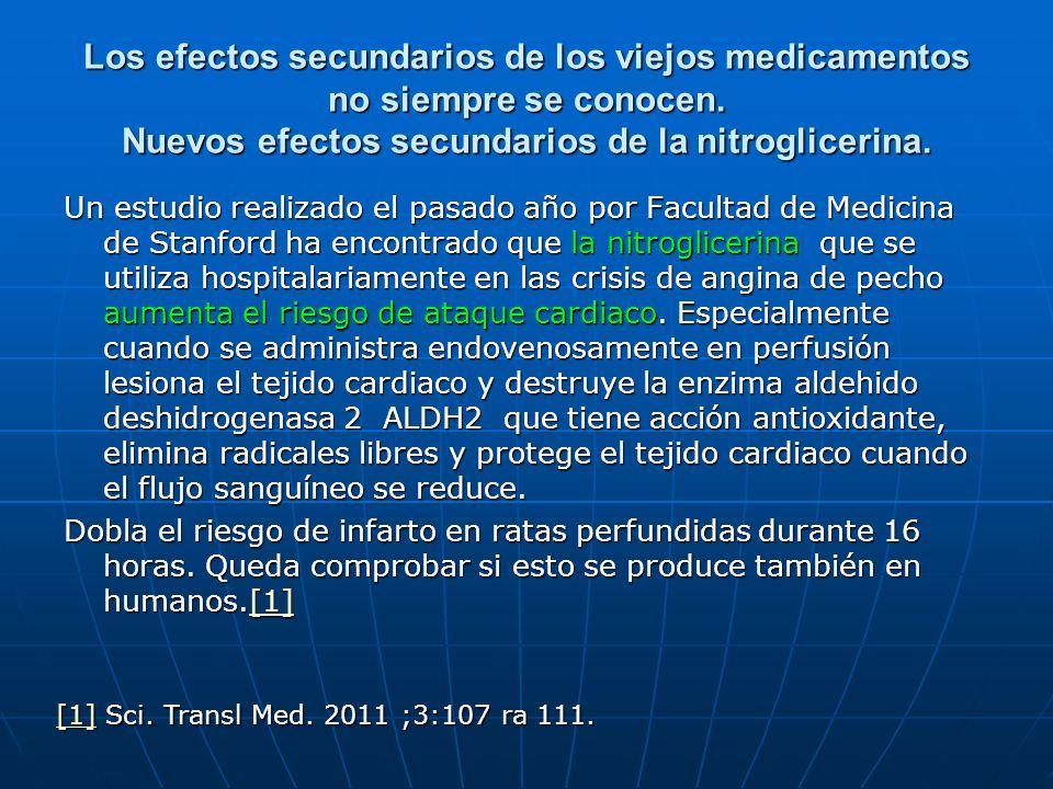 Los efectos secundarios de los viejos medicamentos no siempre se conocen. Nuevos efectos secundarios de la nitroglicerina. Un estudio realizado el pas