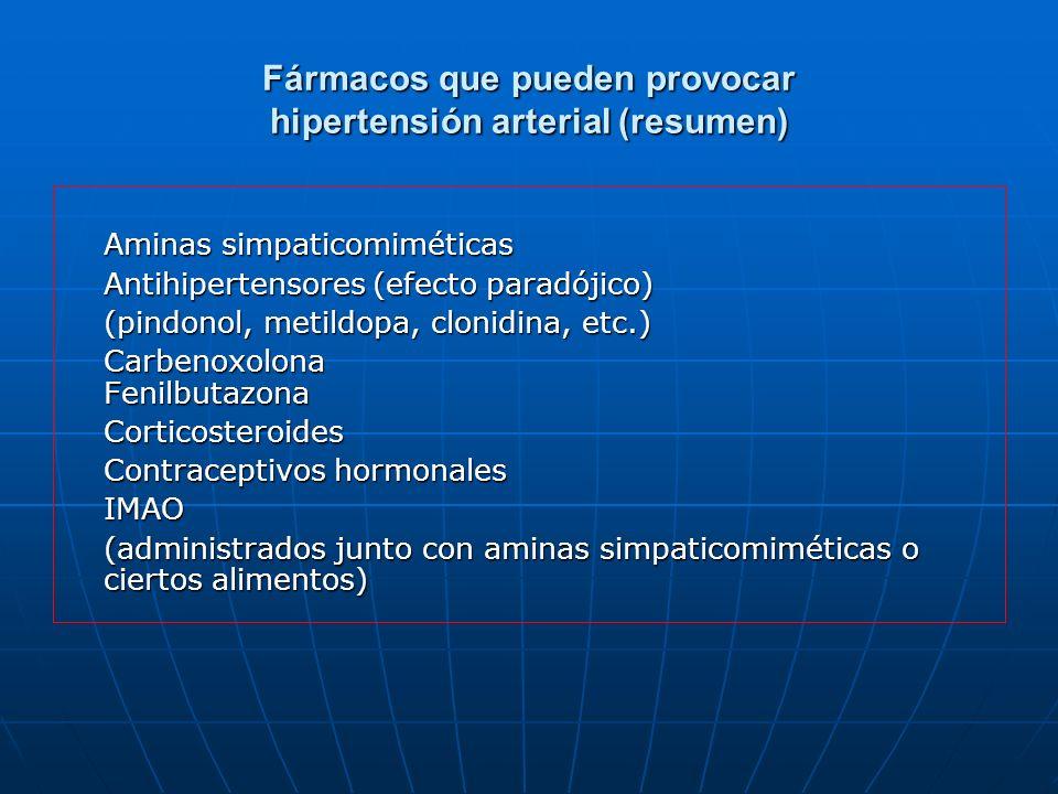 Fármacos que pueden provocar hipertensión arterial (resumen) Aminas simpaticomiméticas Antihipertensores (efecto paradójico) (pindonol, metildopa, clo