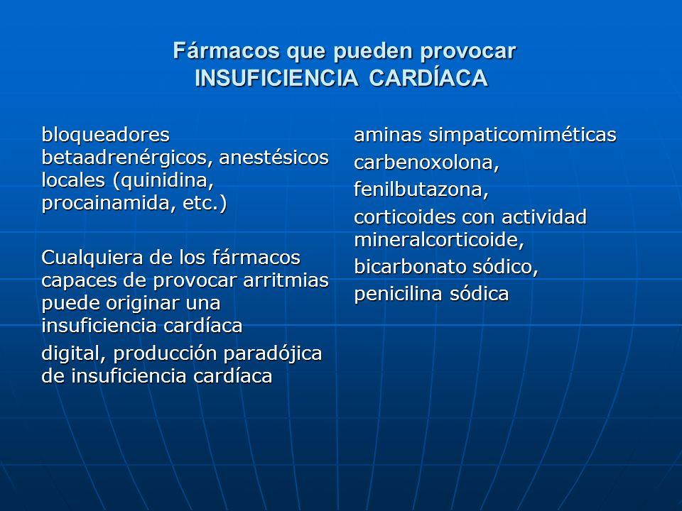 Fármacos que pueden provocar INSUFICIENCIA CARDÍACA Fármacos que pueden provocar INSUFICIENCIA CARDÍACA bloqueadores betaadrenérgicos, anestésicos loc