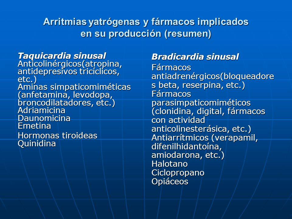 Arritmias yatrógenas y fármacos implicados en su producción (resumen) Taquicardia sinusal Anticolinérgicos(atropina, antidepresivos tricíclicos, etc.)