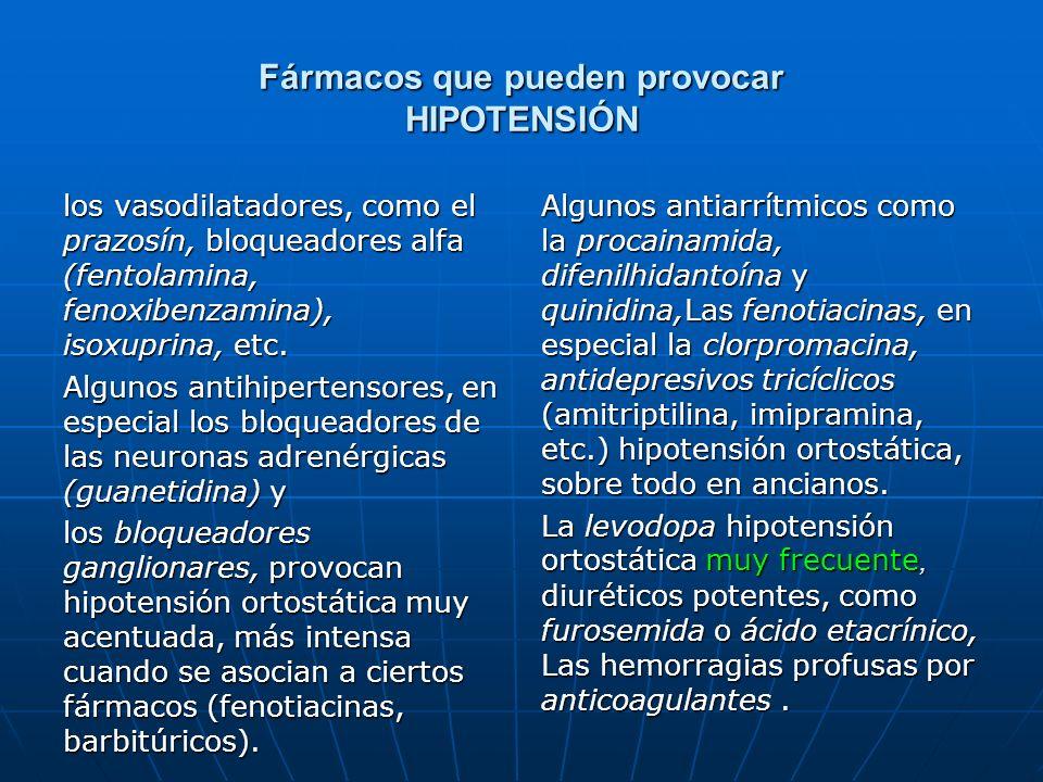 Fármacos que pueden provocar HIPOTENSIÓN los vasodilatadores, como el prazosín, bloqueadores alfa (fentolamina, fenoxibenzamina), isoxuprina, etc. Alg