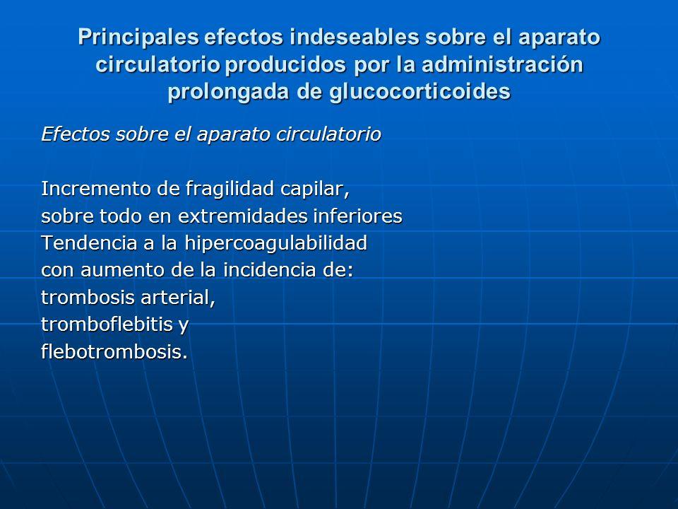 Principales efectos indeseables sobre el aparato circulatorio producidos por la administración prolongada de glucocorticoides Efectos sobre el aparato