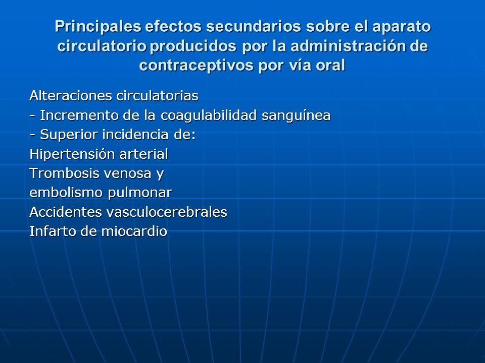 Principales efectos secundarios sobre el aparato circulatorio producidos por la administración de contraceptivos por vía oral Alteraciones circulatori