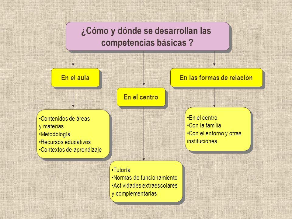 ¿Cómo y dónde se desarrollan las competencias básicas ? ¿Cómo y dónde se desarrollan las competencias básicas ? En el centro En las formas de relación