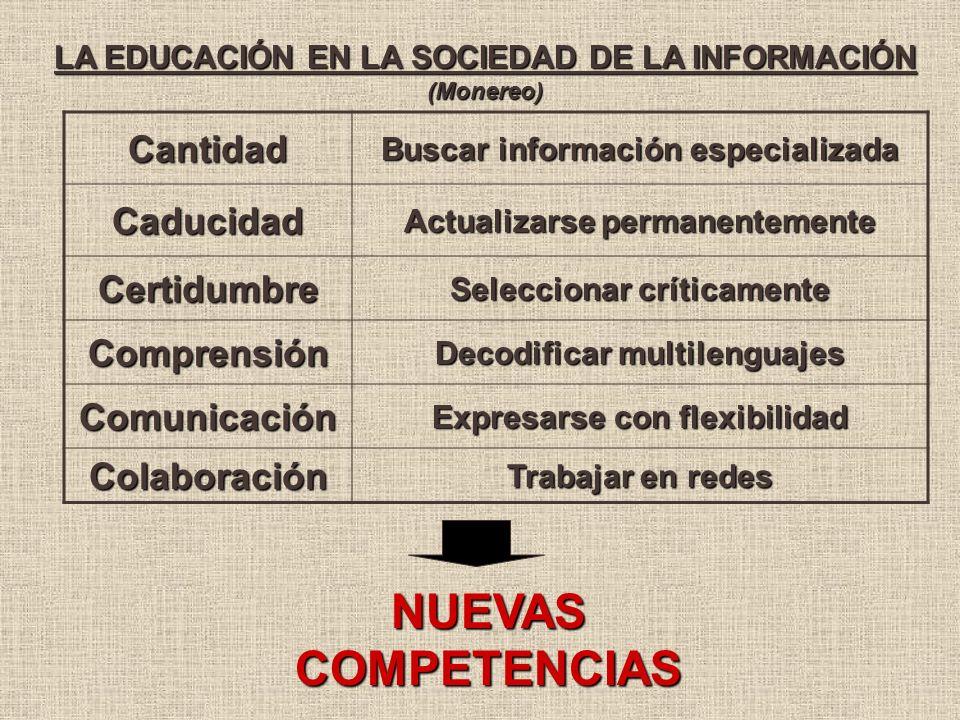 LA EDUCACIÓN EN LA SOCIEDAD DE LA INFORMACIÓN (Monereo) Cantidad Buscar información especializada Caducidad Actualizarse permanentemente Certidumbre S