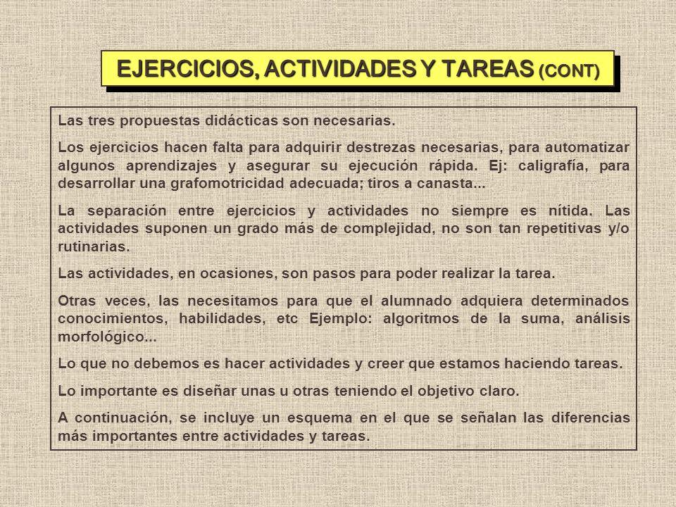 EJERCICIOS, ACTIVIDADES Y TAREAS (CONT) Las tres propuestas didácticas son necesarias. Los ejercicios hacen falta para adquirir destrezas necesarias,
