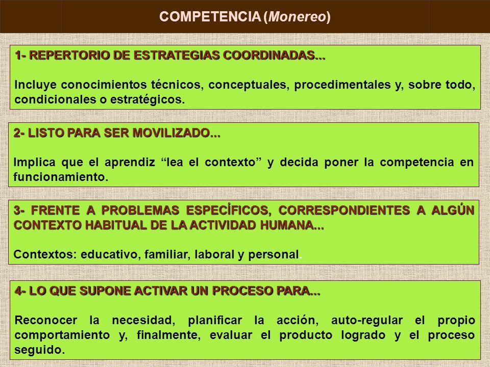 COMPETENCIA (Monereo) 1- REPERTORIO DE ESTRATEGIAS COORDINADAS... Incluye conocimientos técnicos, conceptuales, procedimentales y, sobre todo, condici