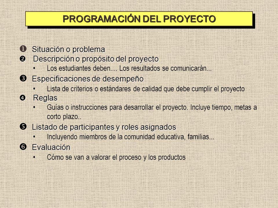 Situación o problema Descripción o propósito del proyecto Descripción o propósito del proyecto Los estudiantes deben.... Los resultados se comunicarán