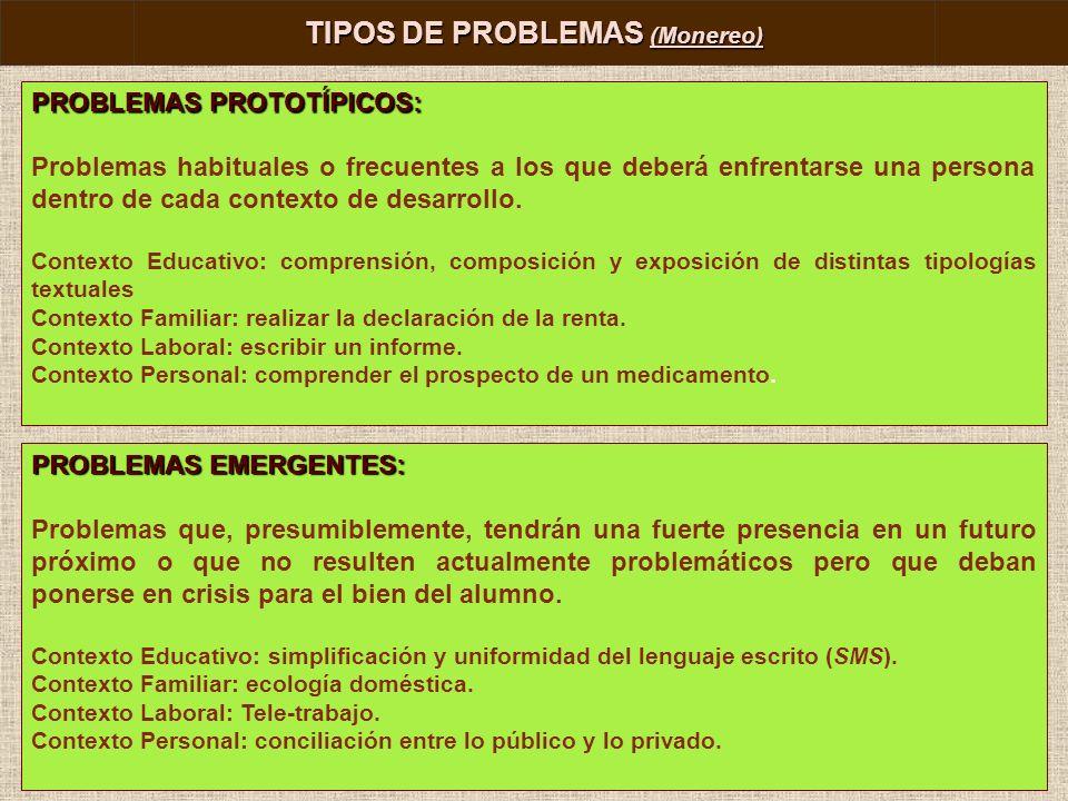 TIPOS DE PROBLEMAS (Monereo) PROBLEMAS PROTOTÍPICOS: Problemas habituales o frecuentes a los que deberá enfrentarse una persona dentro de cada context