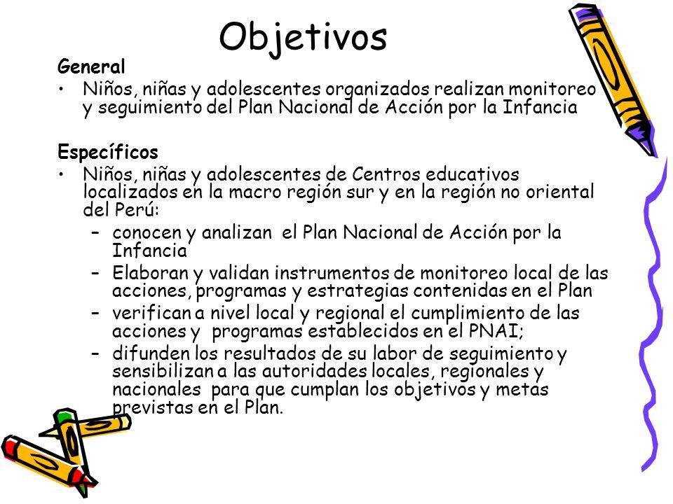 Objetivos General Niños, niñas y adolescentes organizados realizan monitoreo y seguimiento del Plan Nacional de Acción por la Infancia Específicos Niñ