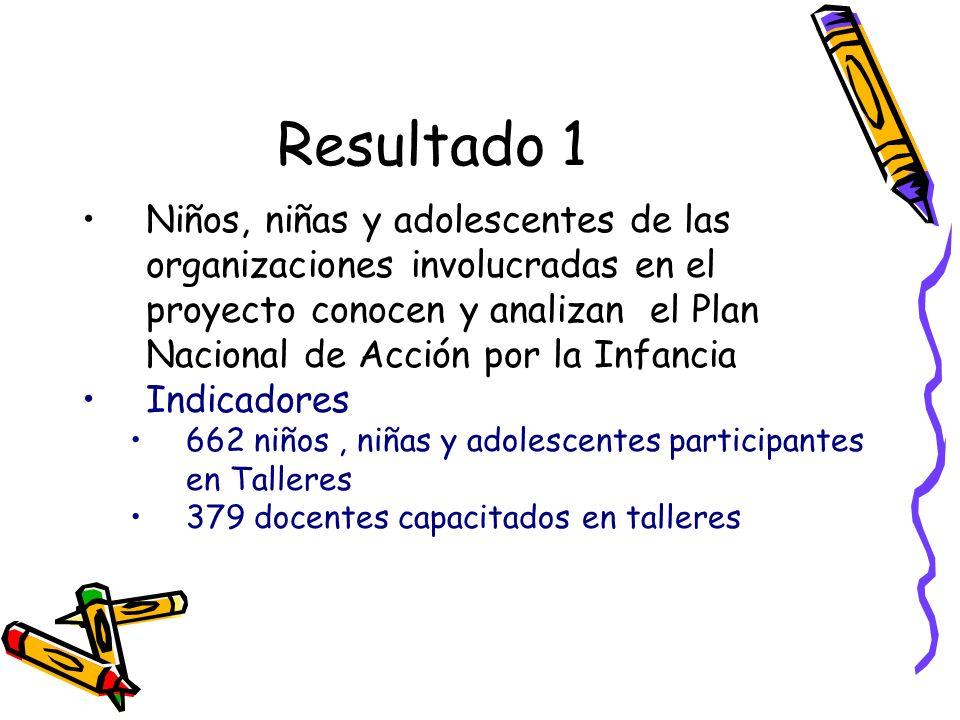 Resultado 1 Niños, niñas y adolescentes de las organizaciones involucradas en el proyecto conocen y analizan el Plan Nacional de Acción por la Infanci
