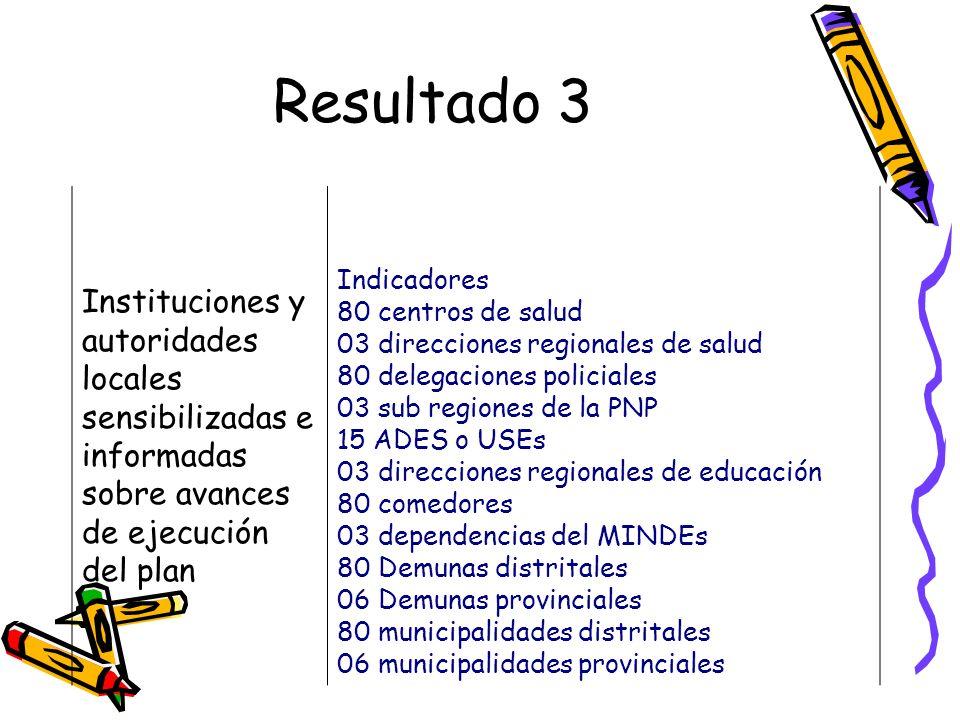 Resultado 3 Instituciones y autoridades locales sensibilizadas e informadas sobre avances de ejecución del plan Indicadores 80 centros de salud 03 dir