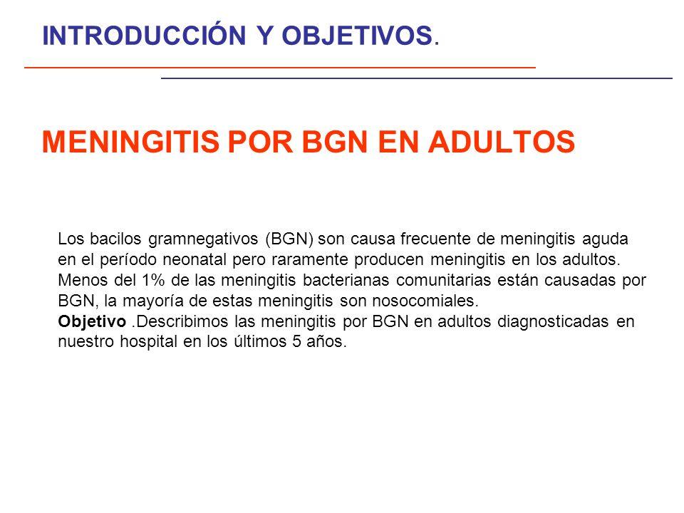 MENINGITIS POR BGN EN ADULTOS INTRODUCCIÓN Y OBJETIVOS. Los bacilos gramnegativos (BGN) son causa frecuente de meningitis aguda en el período neonatal