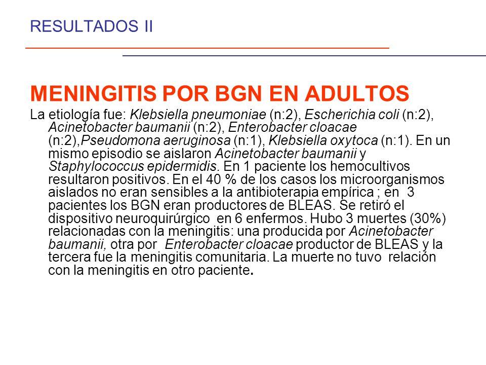 MENINGITIS POR BGN EN ADULTOS La etiología fue: Klebsiella pneumoniae (n:2), Escherichia coli (n:2), Acinetobacter baumanii (n:2), Enterobacter cloaca