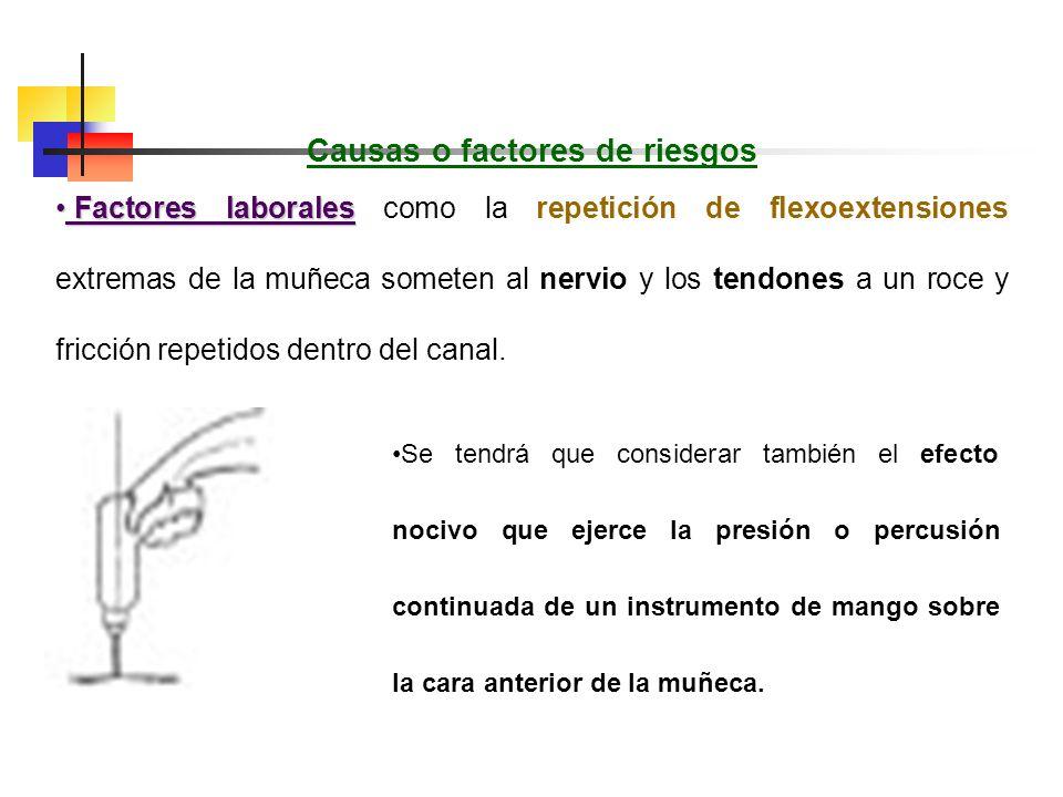 la presión ejercida por la flexión mantenida o constantemente repetida de la muñeca Sin embargo, con frecuencia la presión ejercida por la flexión man