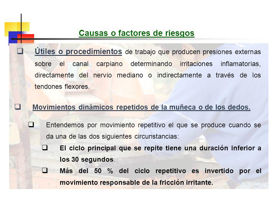 Factores laborales Factores laborales como la repetición de flexoextensiones extremas de la muñeca someten al nervio y los tendones a un roce y fricci